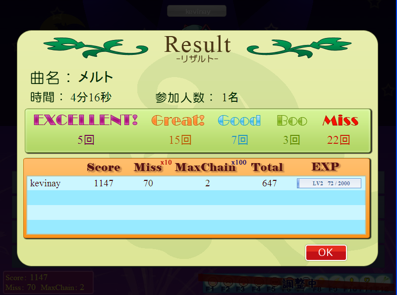 And here's the results screen... The game sure is hard @_@